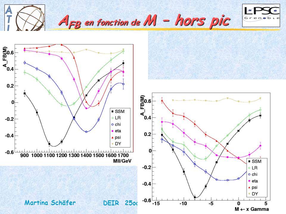 65 DEIR 25octobre 2004 Martina Schäfer A FB en fonction de M – hors pic