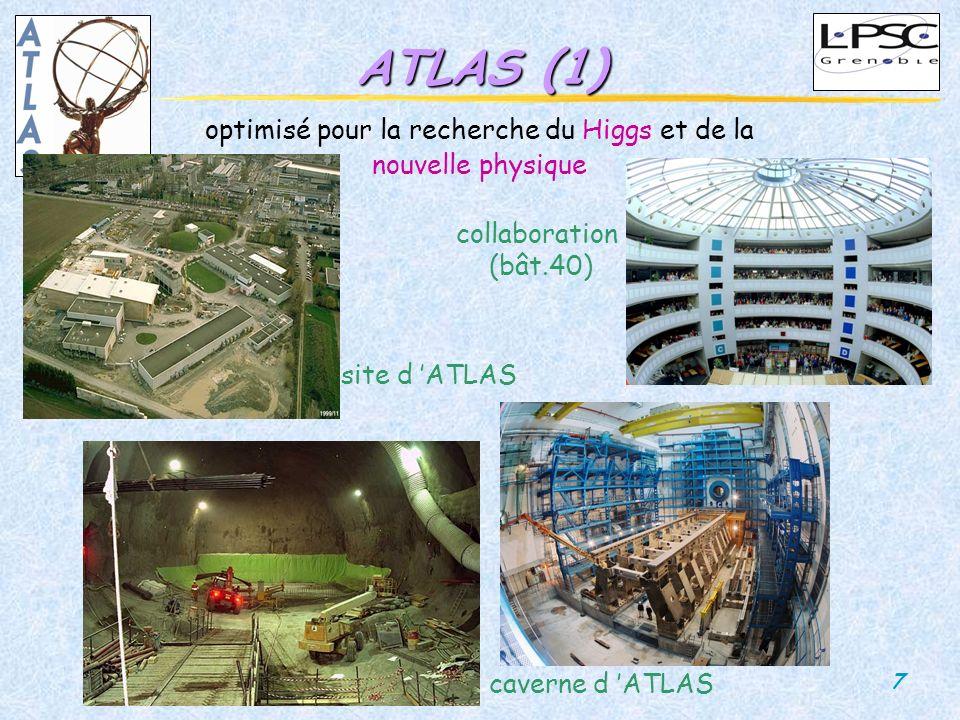 7 DEIR 25octobre 2004 Martina Schäfer ATLAS (1) optimisé pour la recherche du Higgs et de la nouvelle physique collaboration (bât.40) caverne d ATLAS