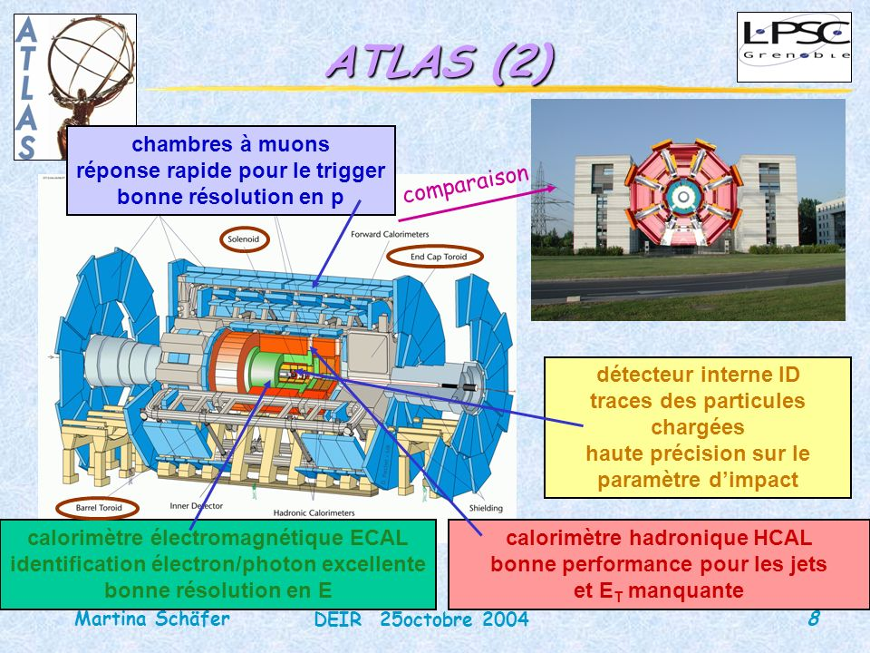 8 DEIR 25octobre 2004 Martina Schäfer largeur: ~40m rayon: ~10m poids: ~ 7000 t canaux électriques: ~10 8 cables: ~3000 km calorimètre électromagnétique ECAL identification électron/photon excellente bonne résolution en E ATLAS (2) chambres à muons réponse rapide pour le trigger bonne résolution en p calorimètre hadronique HCAL bonne performance pour les jets et E T manquante détecteur interne ID traces des particules chargées haute précision sur le paramètre dimpact comparaison