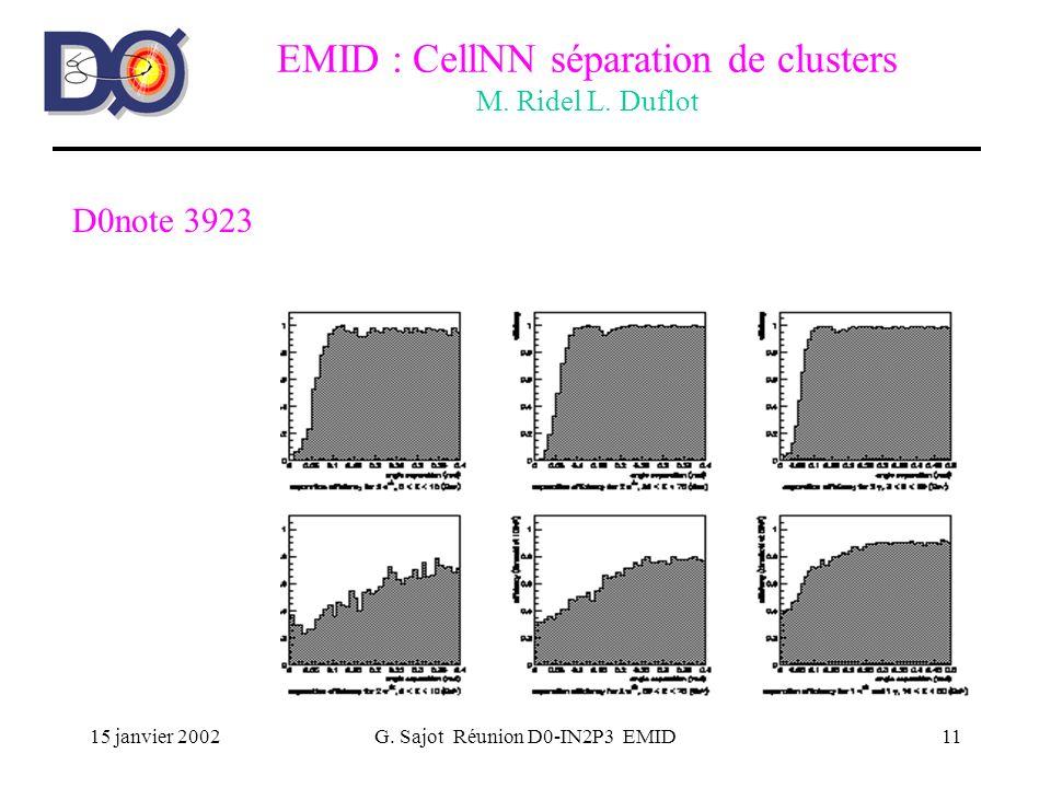 15 janvier 2002G. Sajot Réunion D0-IN2P3 EMID11 EMID : CellNN séparation de clusters M. Ridel L. Duflot D0note 3923