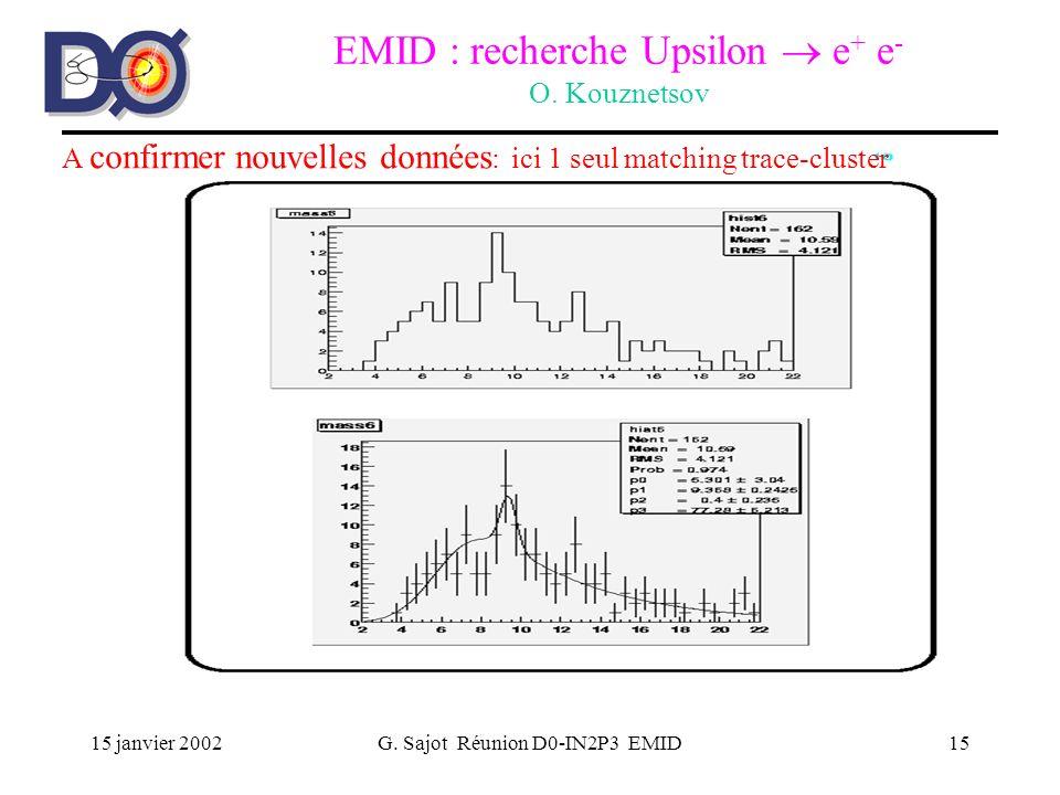15 janvier 2002G. Sajot Réunion D0-IN2P3 EMID15 EMID : recherche Upsilon e + e - O. Kouznetsov A confirmer nouvelles données : ici 1 seul matching tra