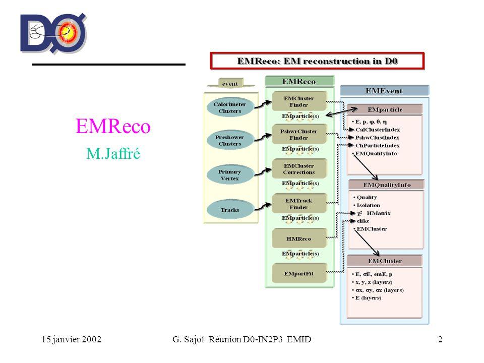 15 janvier 2002G.Sajot Réunion D0-IN2P3 EMID13 Data-MC S.