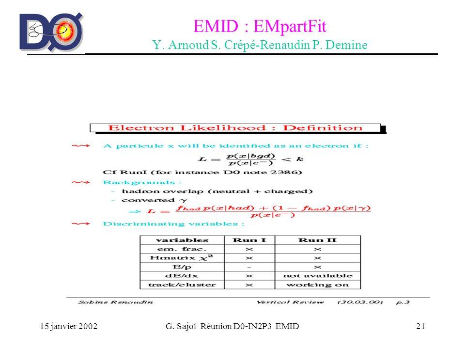 15 janvier 2002G. Sajot Réunion D0-IN2P3 EMID21 EMID : EMpartFit Y. Arnoud S. Crépé-Renaudin P. Demine