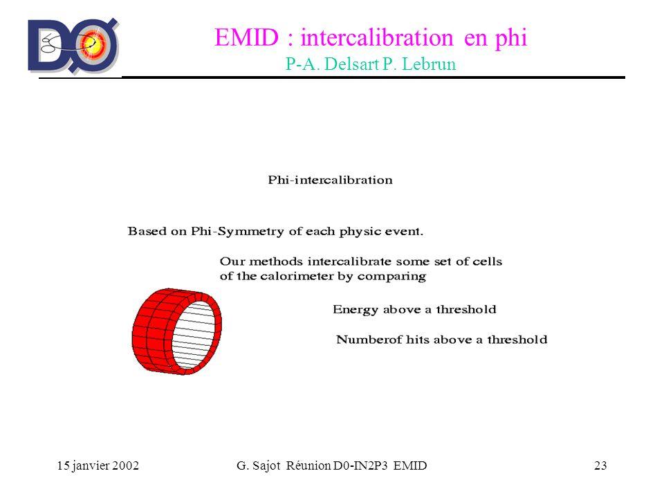 15 janvier 2002G. Sajot Réunion D0-IN2P3 EMID23 EMID : intercalibration en phi P-A. Delsart P. Lebrun