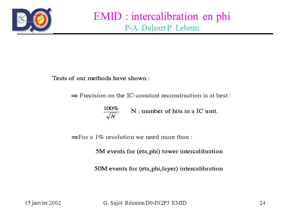 15 janvier 2002G. Sajot Réunion D0-IN2P3 EMID24 EMID : intercalibration en phi P-A. Delsart P. Lebrun