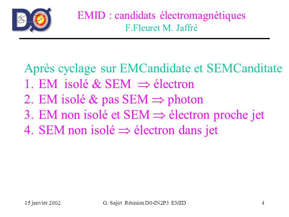 15 janvier 2002G. Sajot Réunion D0-IN2P3 EMID4 EMID : candidats électromagnétiques F.Fleuret M. Jaffré Après cyclage sur EMCandidate et SEMCanditate 1