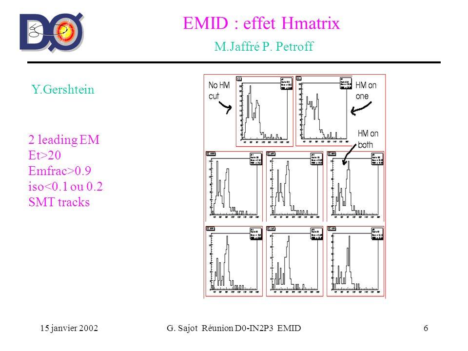 15 janvier 2002G. Sajot Réunion D0-IN2P3 EMID6 EMID : effet Hmatrix M.Jaffré P. Petroff 2 leading EM Et>20 Emfrac>0.9 iso<0.1 ou 0.2 SMT tracks Y.Gers