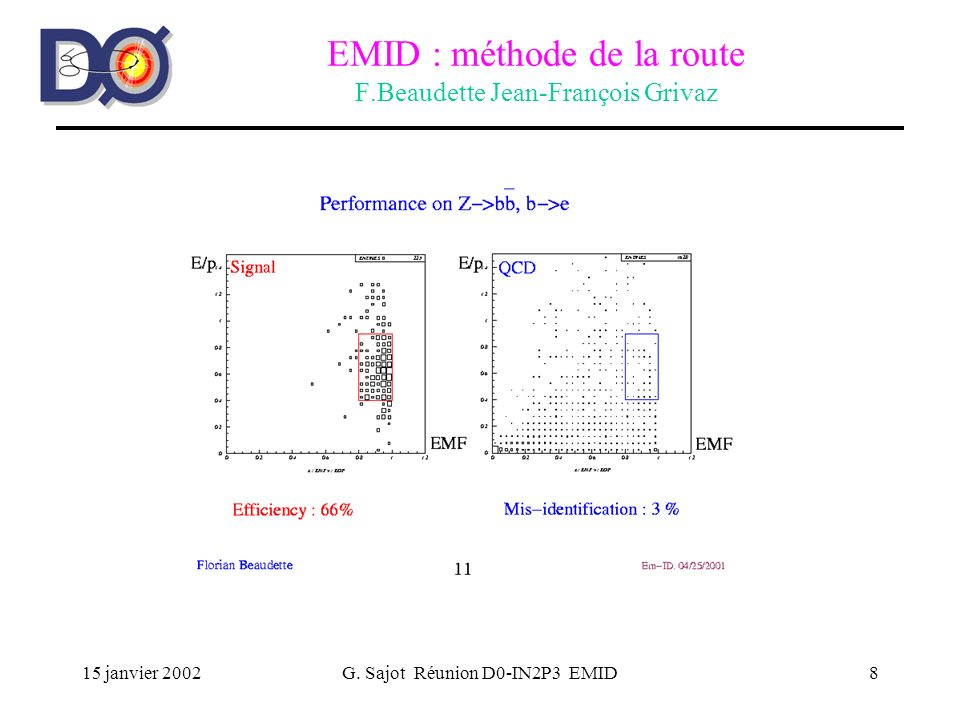 15 janvier 2002G. Sajot Réunion D0-IN2P3 EMID8 EMID : méthode de la route F.Beaudette Jean-François Grivaz