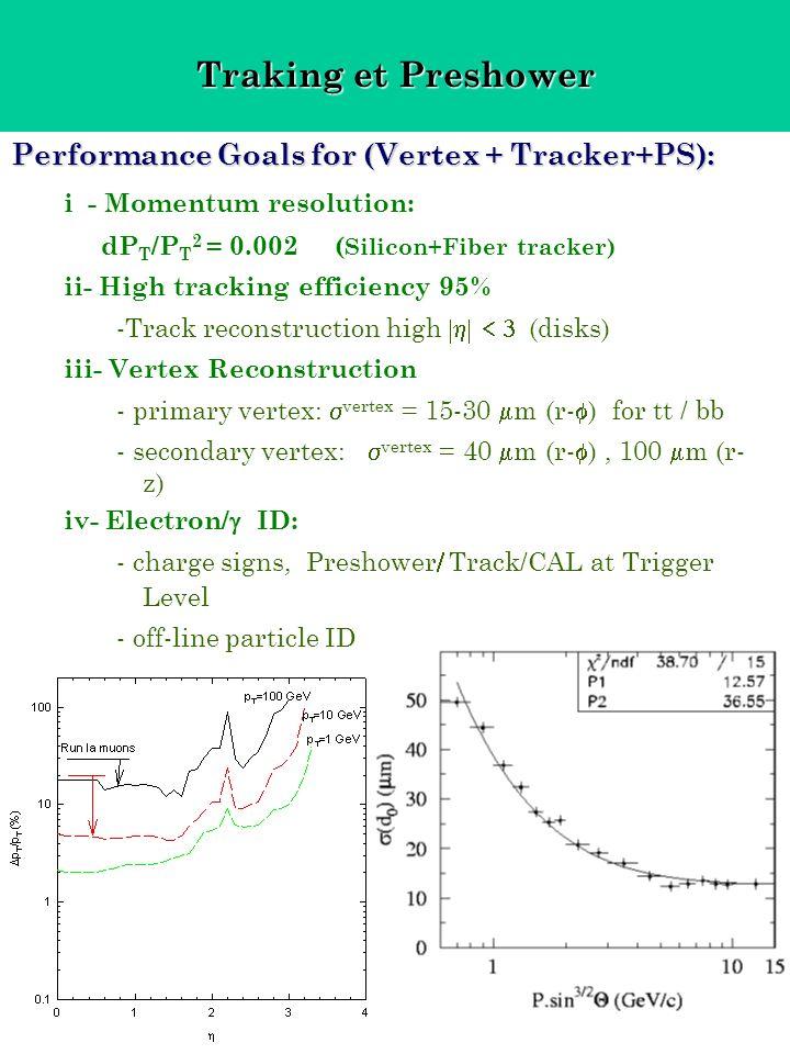 Traking et Preshower Performance Goals for (Vertex + Tracker+PS): i - Momentum resolution: dP T /P T 2 = 0.002 ( Silicon+Fiber tracker) ii- High track
