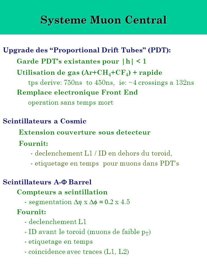 Systeme Muon Central Upgrade des Proportional Drift Tubes (PDT): Garde PDTs existantes pour |h| < 1 Utilisation de gas (Ar+CH 4 +CF 4 ) + rapide tps derive: 750ns to 450ns, ie: ~4 crossings a 132ns Remplace electronique Front End operation sans temps mort Scintillateurs a Cosmic Extension couverture sous detecteur Fournit: - declenchement L1 / ID en dehors du toroid, - etiquetage en temps pour muons dans PDTs Scintillateurs A- Barrel Compteurs a scintillation - segmentation x x 4.5 Fournit: - declenchement L1 - ID avant le toroid (muons de faible p T ) - etiquetage en temps - coincidence avec traces (L1, L2)