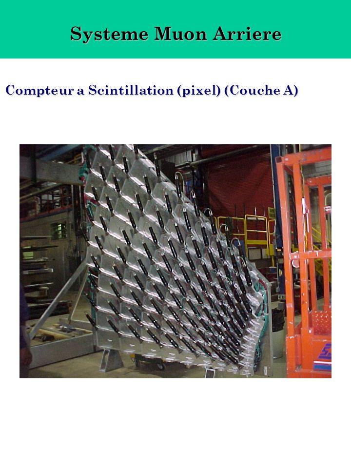 Systeme Muon Arriere Compteur a Scintillation (pixel) (Couche A)