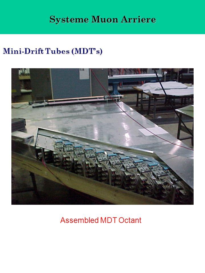 Systeme Muon Arriere Assembled MDT Octant Mini-Drift Tubes (MDTs)