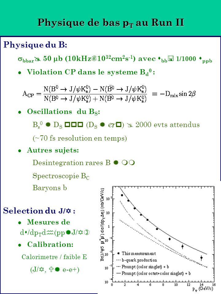 Physique de bas p T au Run II Physique du B: bbar 50 b (10kHz@10 32 cm 2 s -1 ) avec bb 1/1000 ppb Violation CP dans le systeme B d 0 : Oscillations du B S : B s 0 D S (D S ) 2000 evts attendus (~70 fs resolution en temps) Autres sujets: Desintegration rares B Spectroscopie B C Baryons b Selection du J/ : Mesures de d /dp T d (pp J/ Calibration: Calorimetre / faible E (J/, e-e+)