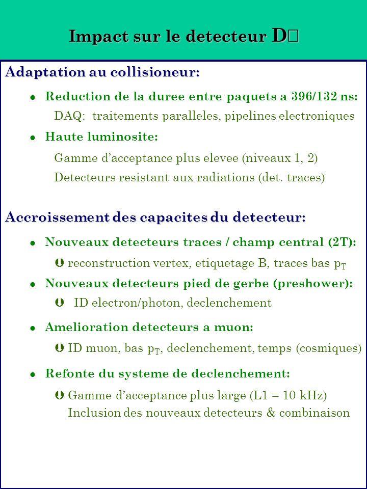 Impact sur le detecteur D Impact sur le detecteur D Adaptation au collisioneur: Reduction de la duree entre paquets a 396/132 ns: DAQ: traitements paralleles, pipelines electroniques Haute luminosite: Gamme dacceptance plus elevee (niveaux 1, 2) Detecteurs resistant aux radiations (det.