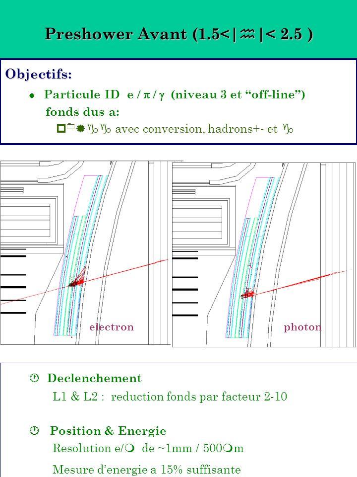 Objectifs: Particule ID e (niveau 3 et off-line) fonds dus a: avec conversion, hadrons+- et Preshower Avant (1.5<| |< 2.5 ) Declenchement L1 & L2 : reduction fonds par facteur 2-10 Position & Energie Resolution e/ de ~1mm / 500 m Mesure denergie a 15% suffisante electron photon