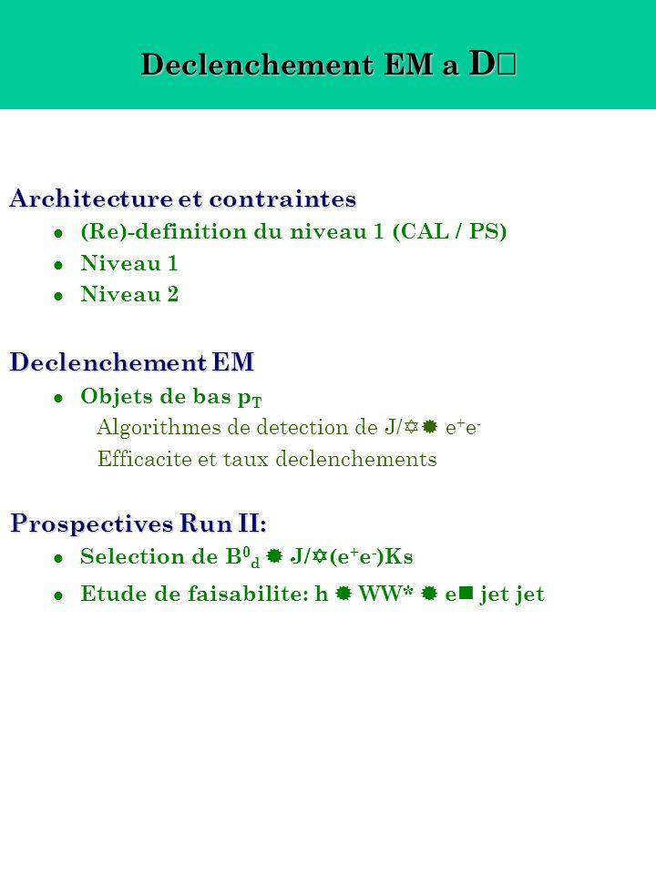 Declenchement EM a D Declenchement EM a D Architecture et contraintes (Re)-definition du niveau 1 (CAL / PS) Niveau 1 Niveau 2 Declenchement EM Objets