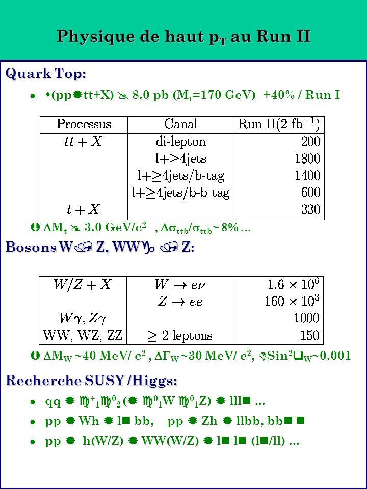 Physique de haut p T au Run II Quark Top: (pp tt+X) 8.0 pb (M t =170 GeV) +40% / Run I M t 3.0 GeV/c 2 ttb / ttb ~ Bosons W Z, WW Z: M W ~40 MeV/ c 2 W ~30 MeV/ c 2, Sin 2 W ~0.001 Recherche SUSY /Higgs: qq + 1 0 2 ( 0 1 W 0 1 Z) lll...