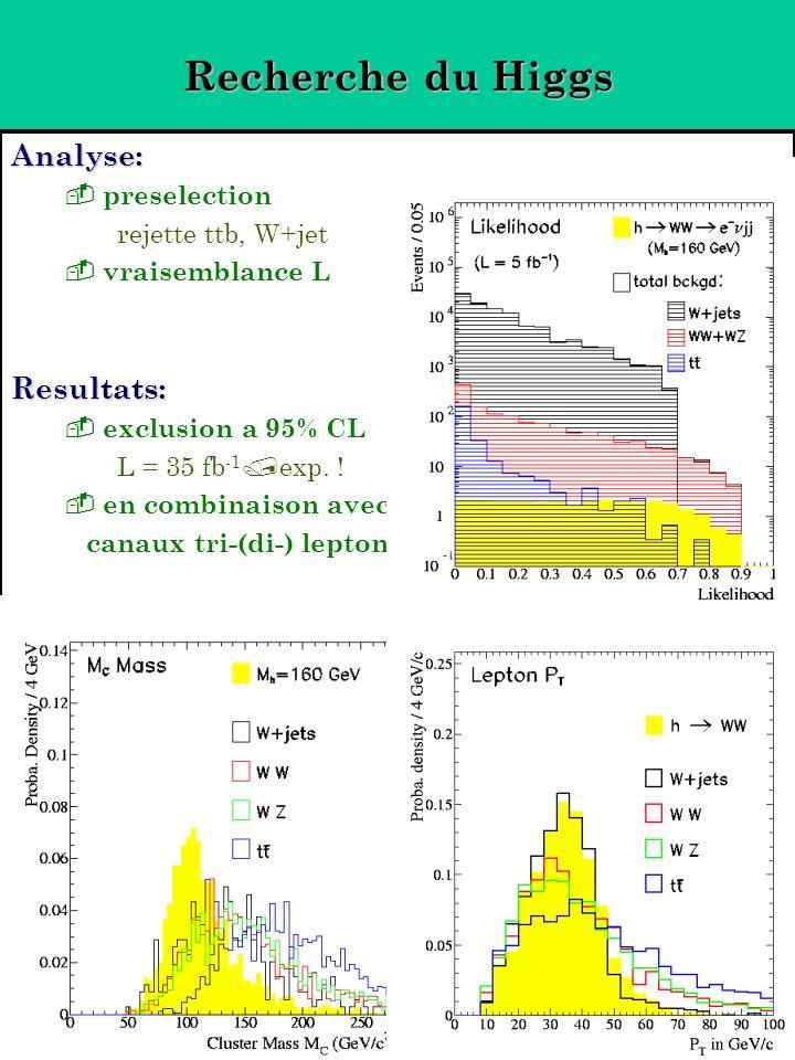 Recherche du Higgs Analyse: preselection rejette ttb, W+jet vraisemblance LResultats: exclusion a 95% CL L = 35 fb -1 exp.