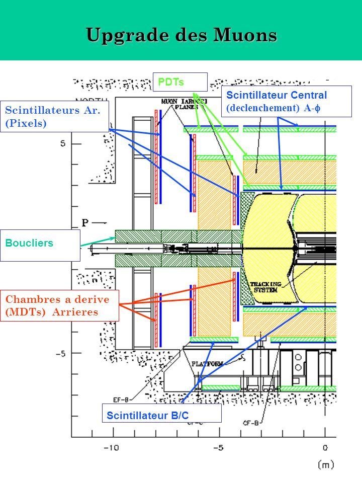 Upgrade des Muons Scintillateur B/C Scintillateur Central (declenchement) A- PDTs Scintillateurs Ar.