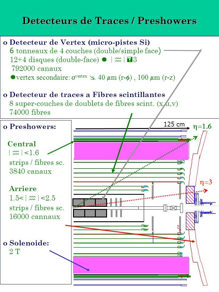 Detecteurs de Traces / Preshowers 125 cm o Detecteur de Vertex (micro-pistes Si) 6 tonneaux de 4 couches (double/simple face ) 12+4 disques (double-face) | | 3 792000 canaux vertex secondaire: vertex 40 m (r- ), 100 m (r-z) o Detecteur de traces a Fibres scintillantes 8 super-couches de doublets de fibres scint.