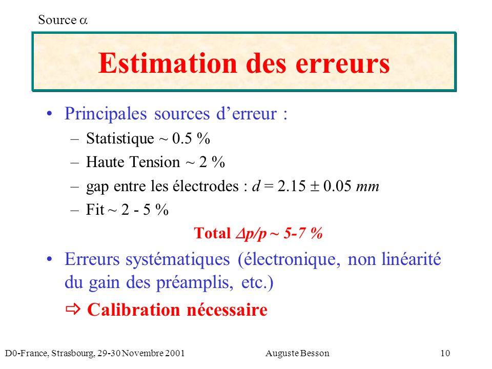 D0-France, Strasbourg, 29-30 Novembre 2001Auguste Besson10 Estimation des erreurs Principales sources derreur : –Statistique ~ 0.5 % –Haute Tension ~ 2 % –gap entre les électrodes : d = 2.15 0.05 mm –Fit ~ 2 - 5 % Total p/p ~ 5-7 % Erreurs systématiques (électronique, non linéarité du gain des préamplis, etc.) Calibration nécessaire Source