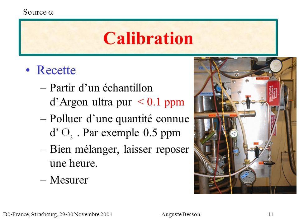 D0-France, Strasbourg, 29-30 Novembre 2001Auguste Besson11 Recette –Partir dun échantillon dArgon ultra pur < 0.1 ppm –Polluer dune quantité connue d.
