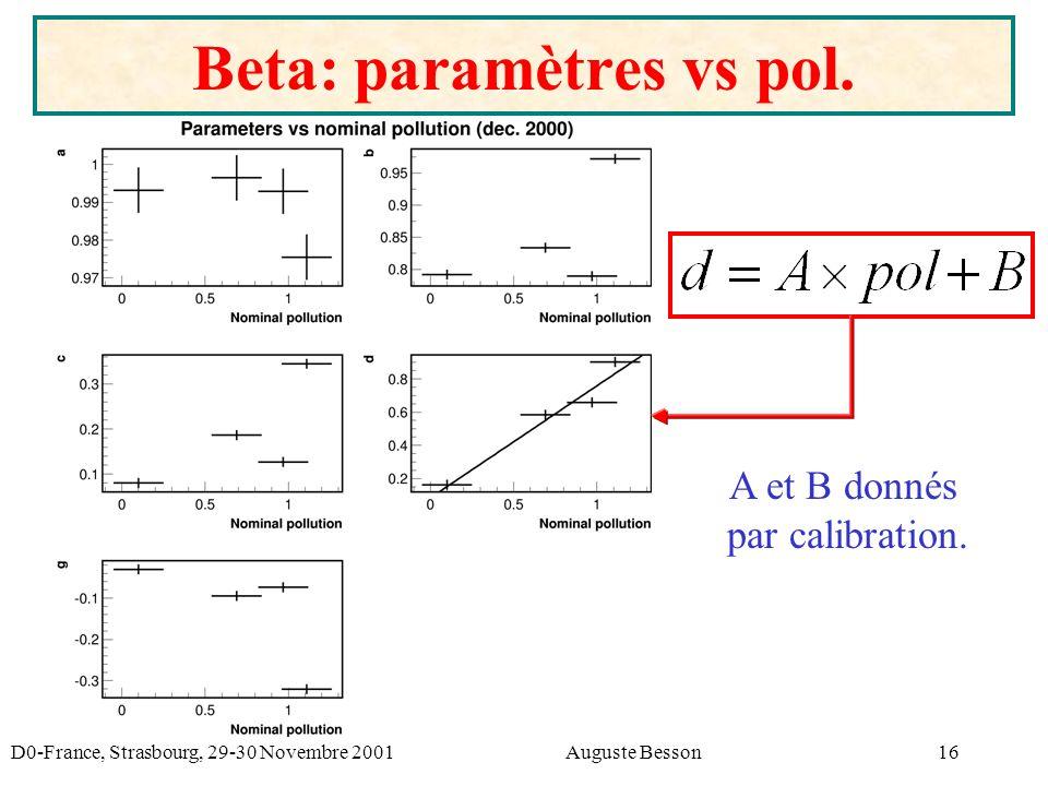 D0-France, Strasbourg, 29-30 Novembre 2001Auguste Besson16 Beta: paramètres vs pol.