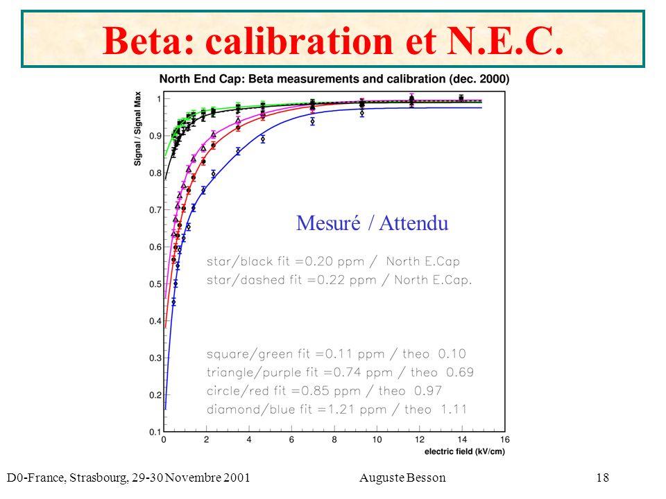 D0-France, Strasbourg, 29-30 Novembre 2001Auguste Besson18 Beta: calibration et N.E.C.