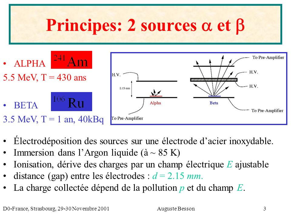 D0-France, Strasbourg, 29-30 Novembre 2001Auguste Besson3 Principes: 2 sources et ALPHA 5.5 MeV, T = 430 ans BETA 3.5 MeV, T = 1 an, 40kBq Électrodéposition des sources sur une électrode dacier inoxydable.