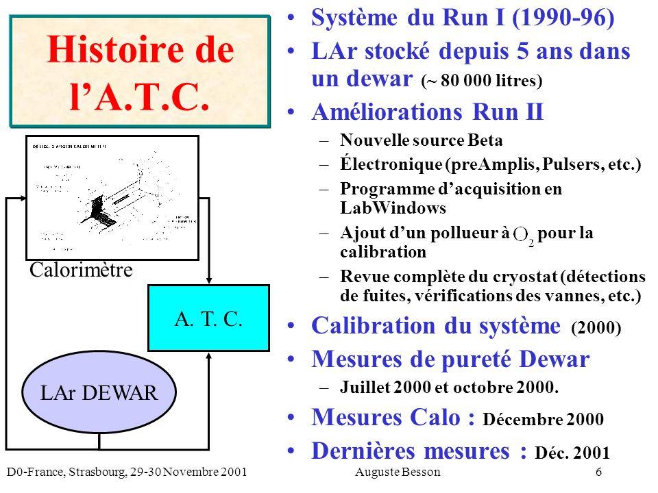 D0-France, Strasbourg, 29-30 Novembre 2001Auguste Besson6 Système du Run I (1990-96) LAr stocké depuis 5 ans dans un dewar (~ 80 000 litres) Améliorations Run II –Nouvelle source Beta –Électronique (preAmplis, Pulsers, etc.) –Programme dacquisition en LabWindows –Ajout dun pollueur à pour la calibration –Revue complète du cryostat (détections de fuites, vérifications des vannes, etc.) Calibration du système (2000) Mesures de pureté Dewar –Juillet 2000 et octobre 2000.