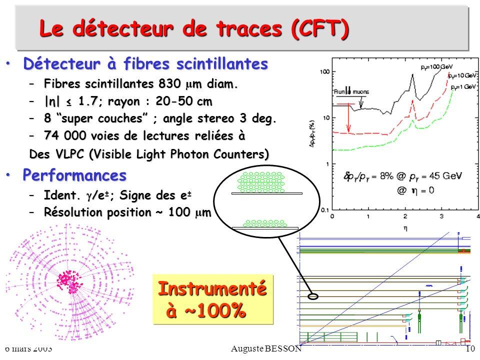 6 mars 2003Auguste BESSON10 Le détecteur de traces (CFT) Le détecteur de traces (CFT) Détecteur à fibres scintillantesDétecteur à fibres scintillantes