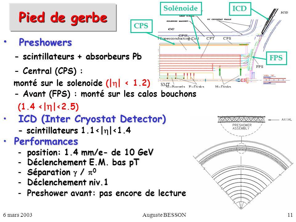 6 mars 2003Auguste BESSON11 Preshowers Preshowers - scintillateurs + absorbeurs Pb - Central (CPS) : monté sur le solenoide (| | < 1.2) - Avant (FPS)