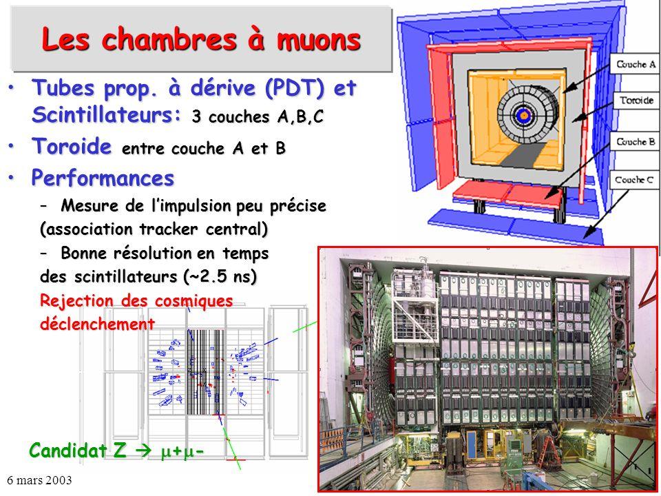 6 mars 2003Auguste BESSON13 Les chambres à muons Tubes prop. à dérive (PDT) et Scintillateurs: 3 couches A,B,CTubes prop. à dérive (PDT) et Scintillat