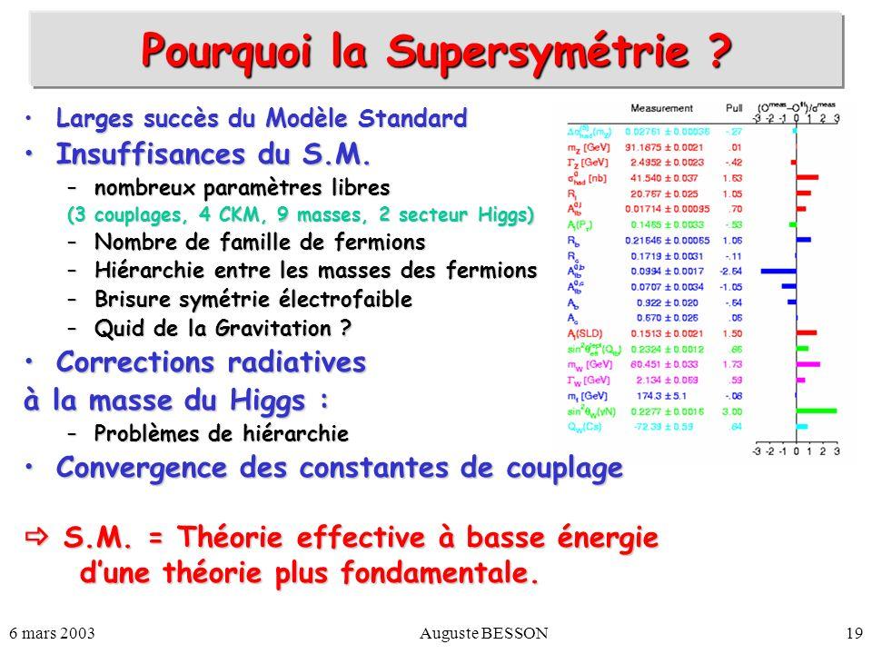 6 mars 2003Auguste BESSON19 Pourquoi la Supersymétrie ? Larges succès du Modèle StandardLarges succès du Modèle Standard Insuffisances du S.M.Insuffis
