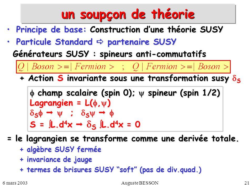 6 mars 2003Auguste BESSON21 un soupçon de théorie Principe de base: Construction dune théorie SUSYPrincipe de base: Construction dune théorie SUSY Par