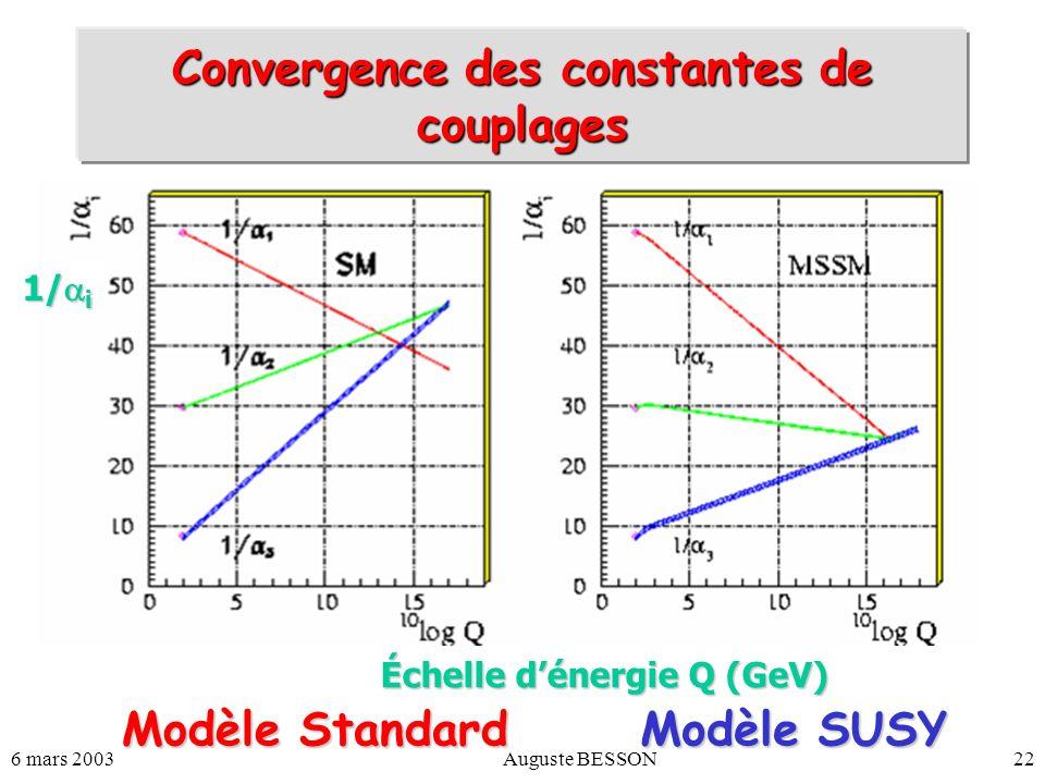 6 mars 2003Auguste BESSON22 Convergence des constantes de couplages Modèle Standard Modèle SUSY Échelle dénergie Q (GeV) 1/ i