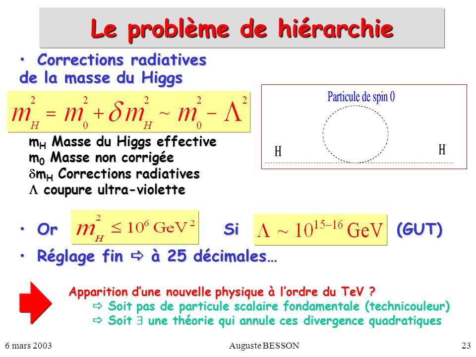 6 mars 2003Auguste BESSON23 Corrections radiativesCorrections radiatives de la masse du Higgs Or Si (GUT)Or Si (GUT) Réglage fin à 25 décimales…Réglag