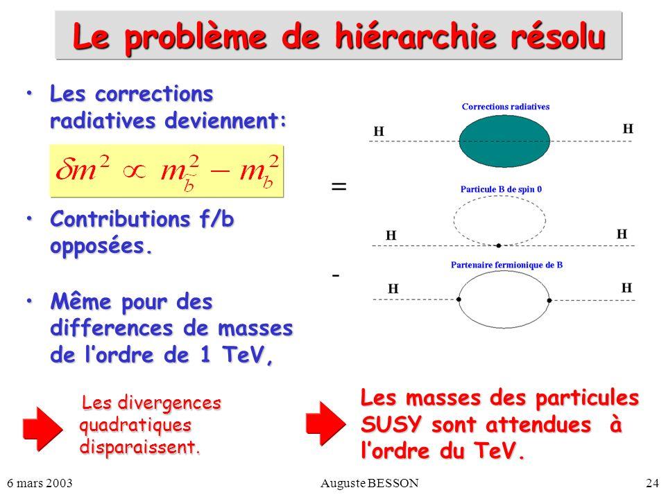 6 mars 2003Auguste BESSON24 Le problème de hiérarchie résolu Les corrections radiatives deviennent:Les corrections radiatives deviennent: Contribution