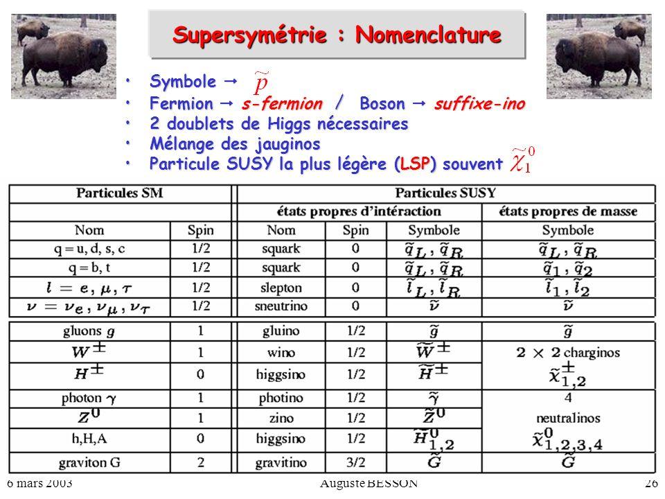6 mars 2003Auguste BESSON26 Supersymétrie : Nomenclature SymboleSymbole Fermion s-fermion / Boson suffixe-inoFermion s-fermion / Boson suffixe-ino 2 d