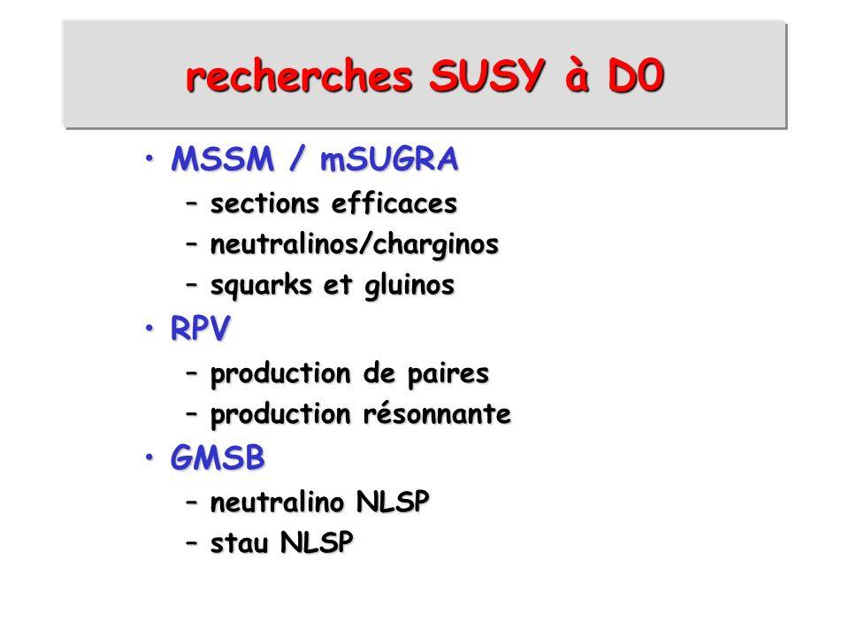 recherches SUSY à D0 MSSM / mSUGRA MSSM / mSUGRA – sections efficaces – neutralinos/charginos – squarks et gluinos RPV RPV – production de paires – pr