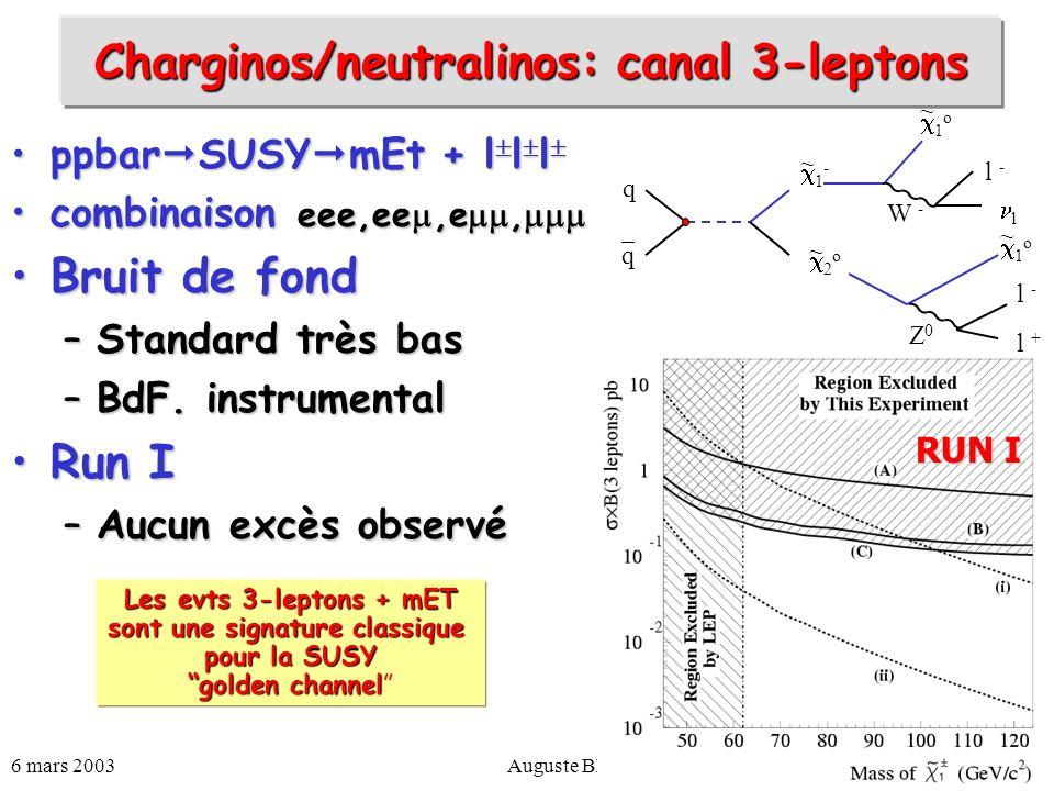 6 mars 2003Auguste BESSON31 Charginos/neutralinos: canal 3-leptons ppbar SUSY mEt + l l lppbar SUSY mEt + l l l combinaison eee,ee,e,combinaison eee,e