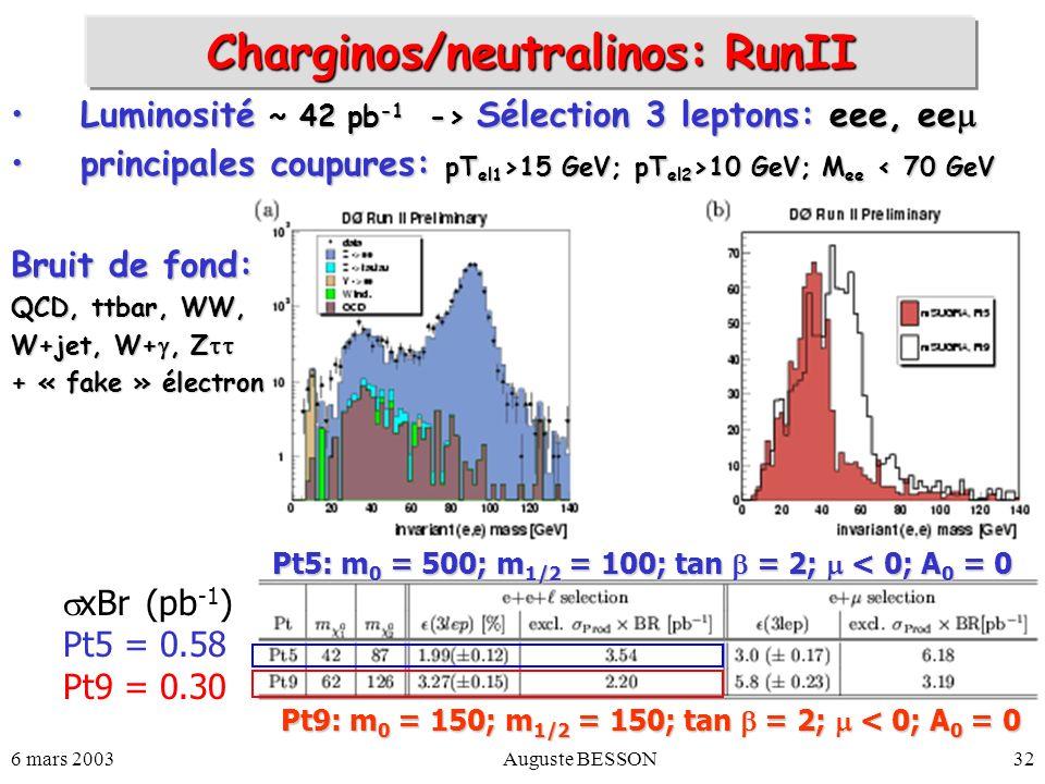 6 mars 2003Auguste BESSON32 Luminosité ~ 42 pb -1 -> Sélection 3 leptons: eee, eeLuminosité ~ 42 pb -1 -> Sélection 3 leptons: eee, ee principales cou