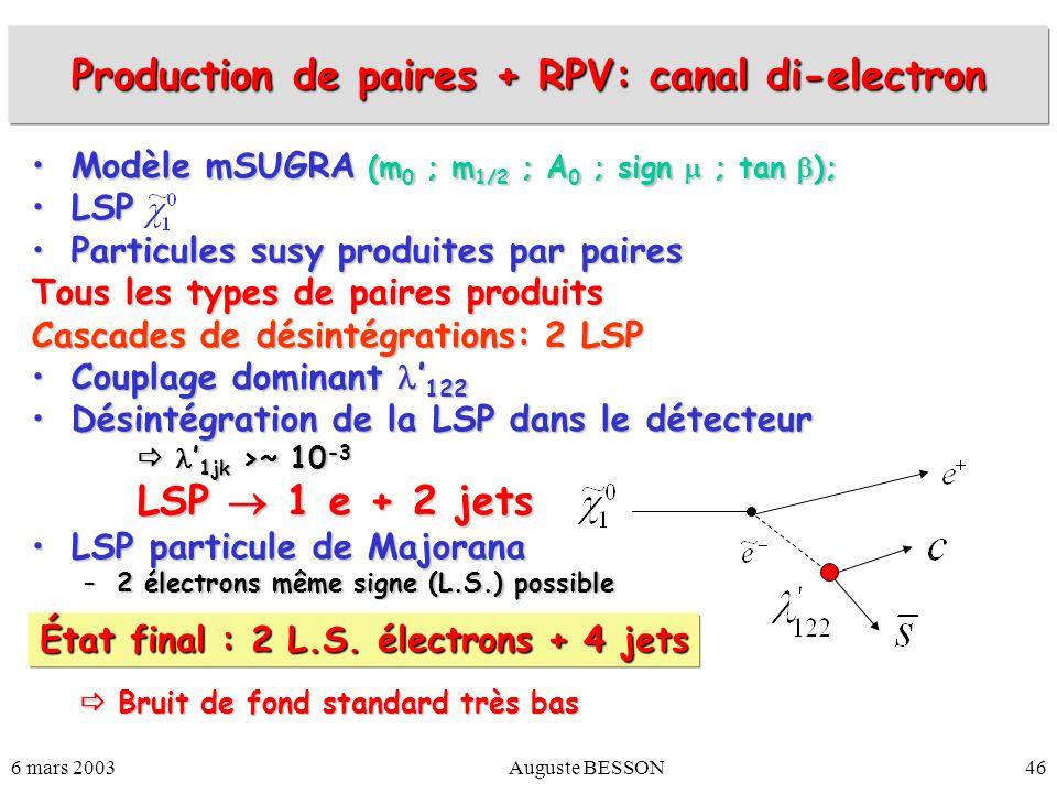 6 mars 2003Auguste BESSON46 Modèle mSUGRA (m 0 ; m 1/2 ; A 0 ; sign ; tan );Modèle mSUGRA (m 0 ; m 1/2 ; A 0 ; sign ; tan ); LSPLSP Particules susy pr