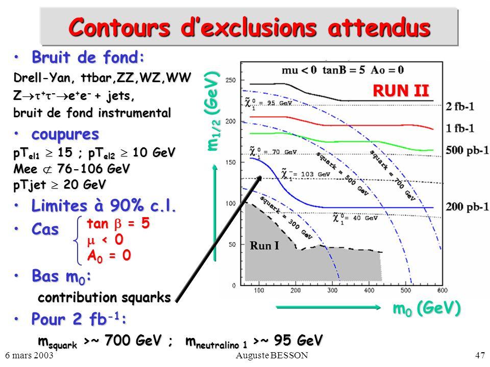 6 mars 2003Auguste BESSON47 Contours dexclusions attendus Bruit de fond:Bruit de fond: Drell-Yan, ttbar,ZZ,WZ,WW Z + - e + e - + jets, bruit de fond i