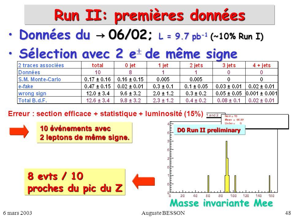 6 mars 2003Auguste BESSON48 Run II: premières données Données du 06/02; L = 9.7 pb -1 (~10% Run I)Données du 06/02; L = 9.7 pb -1 (~10% Run I) Sélecti