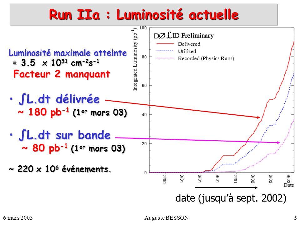 6 mars 2003Auguste BESSON46 Modèle mSUGRA (m 0 ; m 1/2 ; A 0 ; sign ; tan );Modèle mSUGRA (m 0 ; m 1/2 ; A 0 ; sign ; tan ); LSPLSP Particules susy produites par pairesParticules susy produites par paires Tous les types de paires produits Cascades de désintégrations: 2 LSP Couplage dominant 122Couplage dominant 122 Désintégration de la LSP dans le détecteurDésintégration de la LSP dans le détecteur 1jk >~ 10 -3 1jk >~ 10 -3 LSP 1 e + 2 jets LSP particule de MajoranaLSP particule de Majorana –2 électrons même signe (L.S.) possible Production de paires + RPV: canal di-electron État final : 2 L.S.