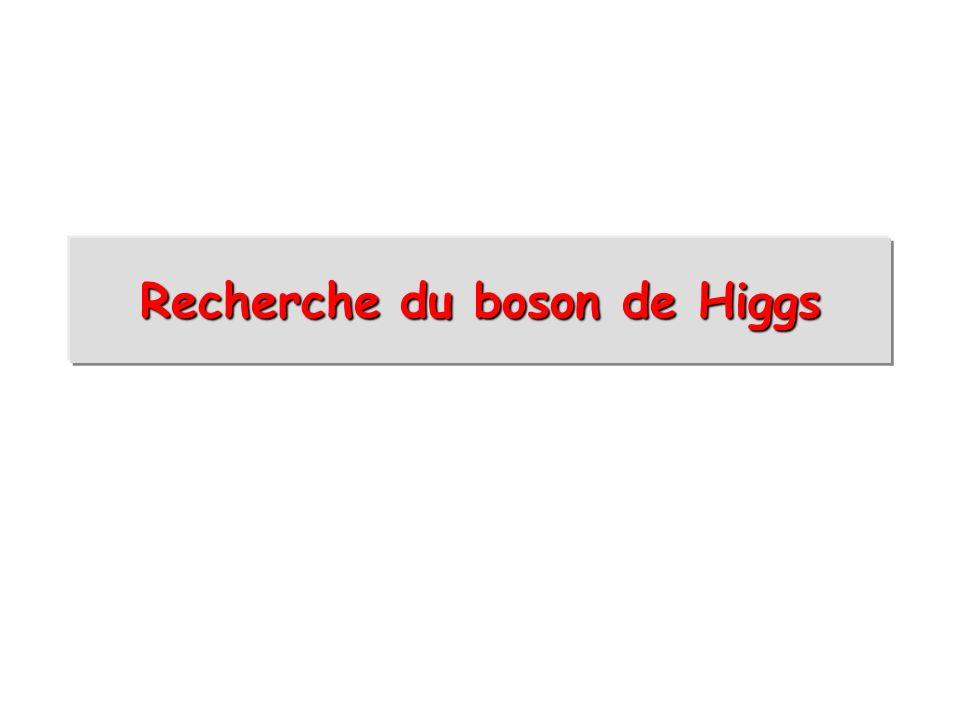 Recherche du boson de Higgs