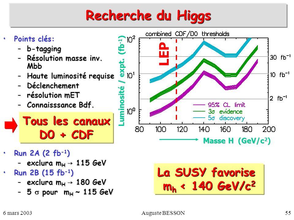 6 mars 2003Auguste BESSON55 Recherche du Higgs Points clés:Points clés: –b-tagging –Résolution masse inv. Mbb –Haute luminosité requise –Déclenchement