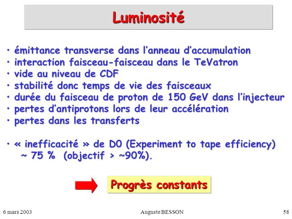 6 mars 2003Auguste BESSON58 Luminosité émittance transverse dans lanneau daccumulation émittance transverse dans lanneau daccumulation interaction fai