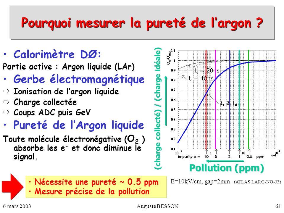 6 mars 2003Auguste BESSON61 Calorimètre DØ: Partie active : Argon liquide (LAr) Gerbe électromagnétique Ionisation de largon liquide Charge collectée